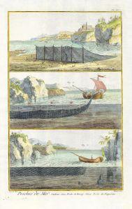 "DIDEROT - GROUSSIER/BERNARD: ""PÊCHES DE MER"" – SEA FISHING print 1771"